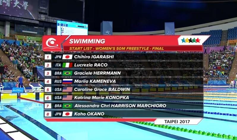 圖說(電視圖像TVG):游泳競賽電腦合成秀出號碼、各國會旗及選手姓名等資訊。(翻攝MOE_Sports_YouTube)