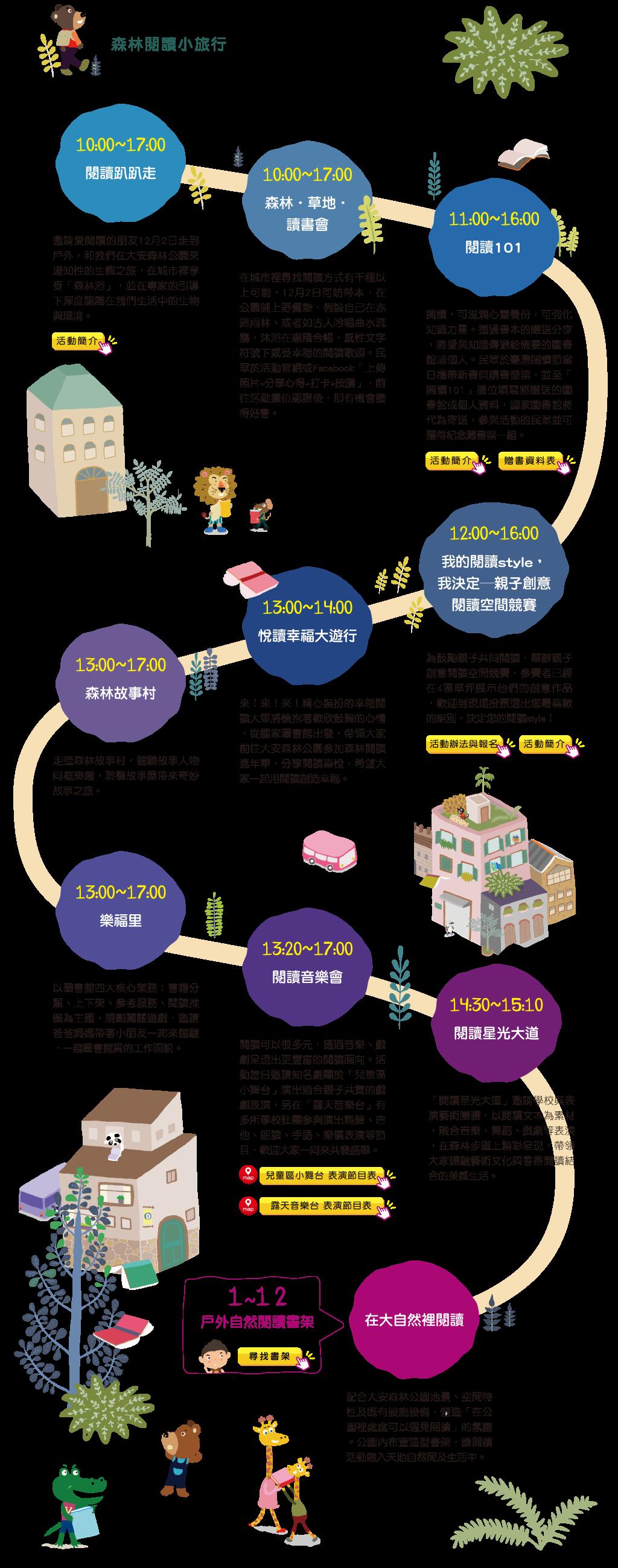 (圖4) 106臺灣閱讀節有豐富系列活動