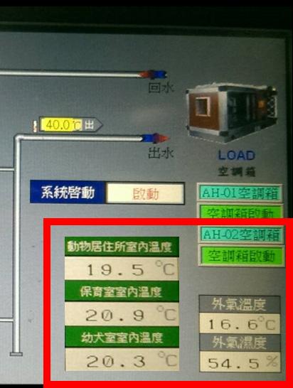 6.控溫系統啟動後將溫度由16.6℃提升至19.5至20.9 ℃