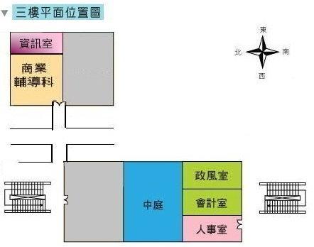 圖:臺北市商業處三樓平面位置圖