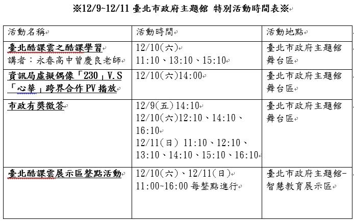 12/9~12/11臺北市政府主題館 特別活動時間表
