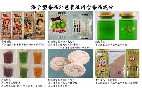 混合型毒品外包裝及內含毒品成分