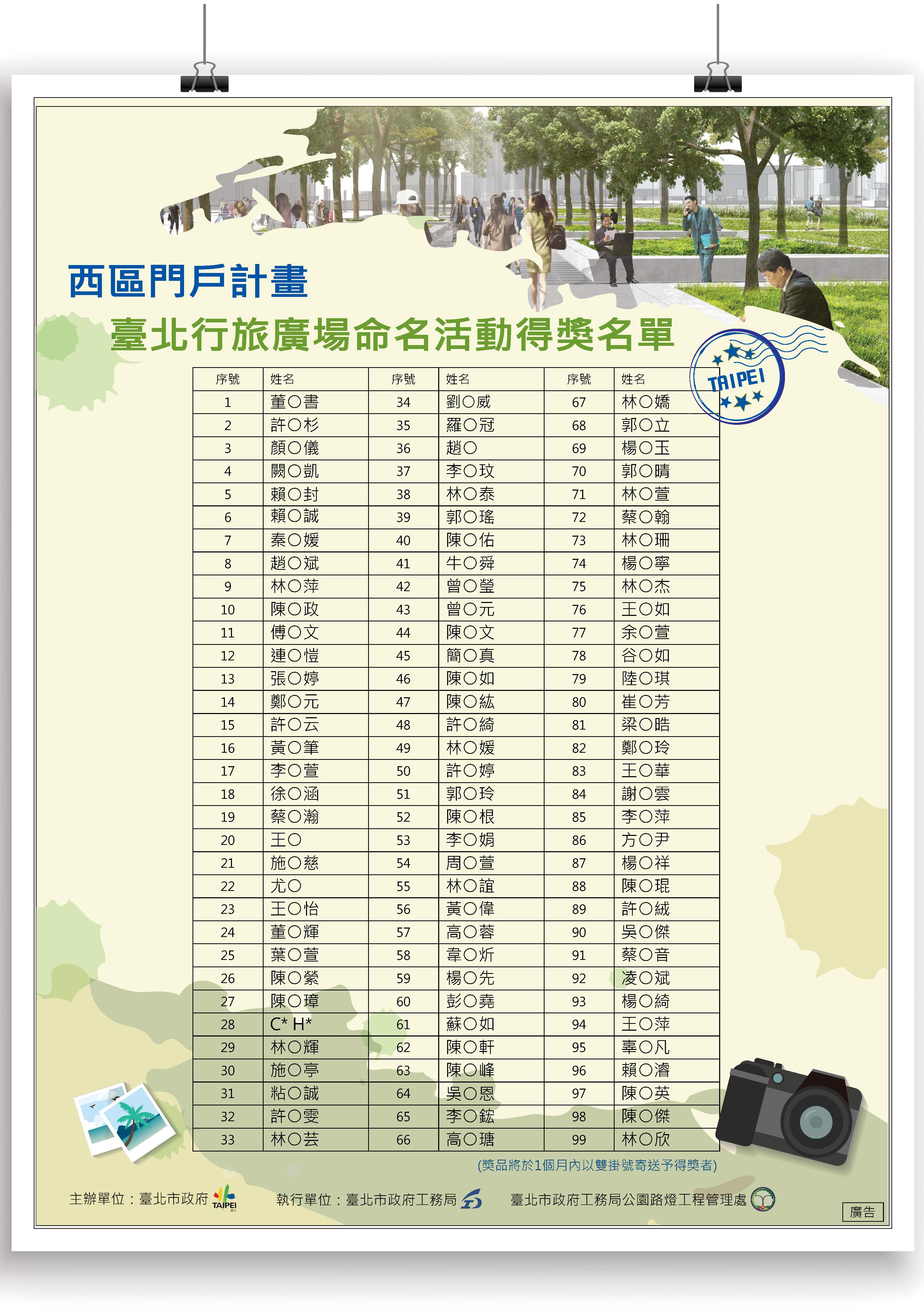 圖1. 臺北行旅廣場命名活動得獎名單