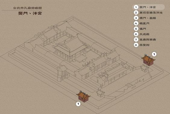 一:黌門、泮宮