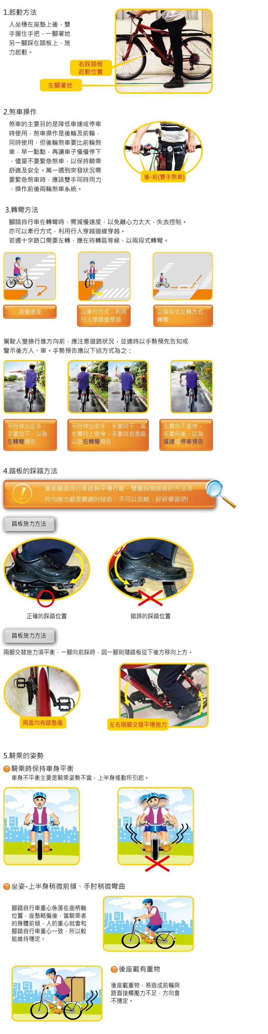 騎乘姿勢和技巧說明圖片