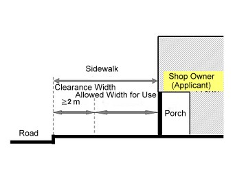 For sidewalks with ground column porch