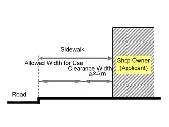 For sidewalks without porch2