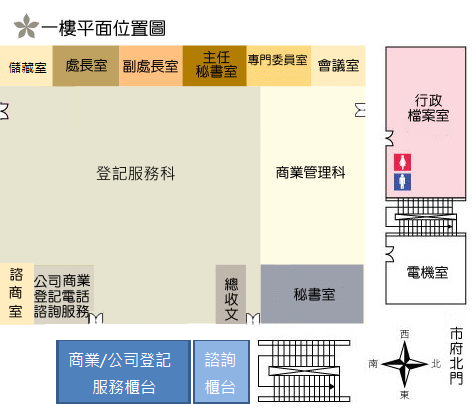 臺北市商業處各科室平面位置圖