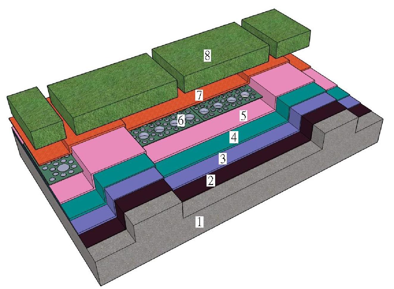 八、【防水層】鳶揚綠色屋面防排水系統(斜屋頂)