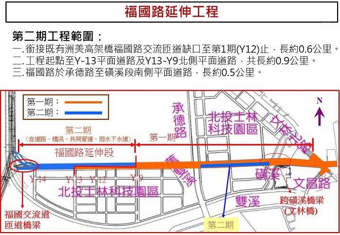福國路延伸工程第二期工程範圍