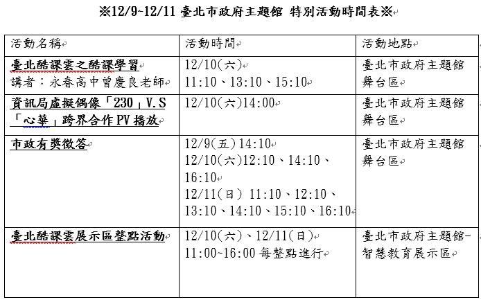 12/9~12/11臺北市政府主題館 特別活動時間表[開啟新連結]