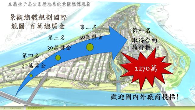 圖2.景觀總體規劃百萬總獎金