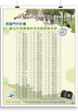 圖1. 臺北行旅廣場命名活動得獎名單[另開新視窗]