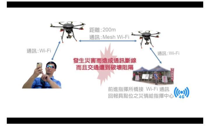 圖說:105年8月份北市首度實現城市無人機救災模擬演練