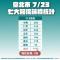 0724-臺北市0723七大醫院篩檢統計