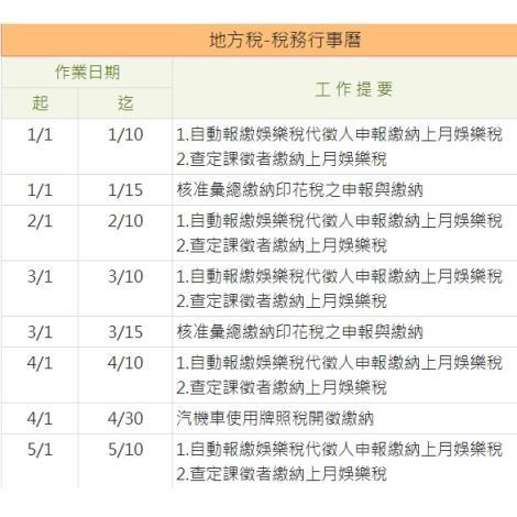 稅務行事曆
