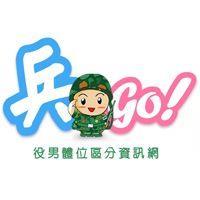 兵GO役男體位區分資訊網