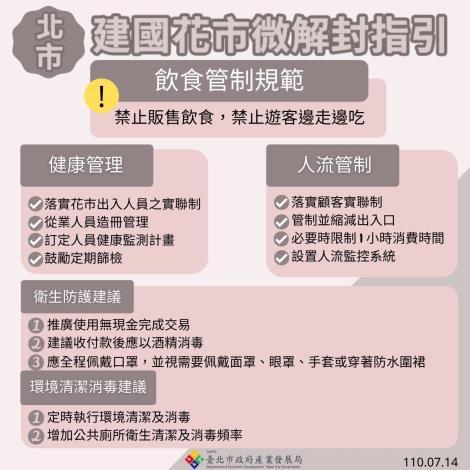 臺北市建國花市微解封防疫規範指引
