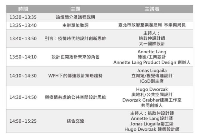 2021臺北設計獎設計論壇-議程