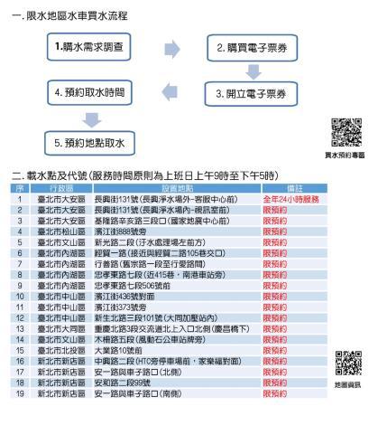 (公告)11003限水買水電子核銷流程及表單_1