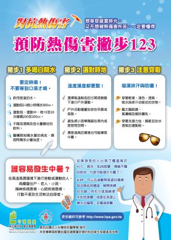 預防熱傷害撇步123
