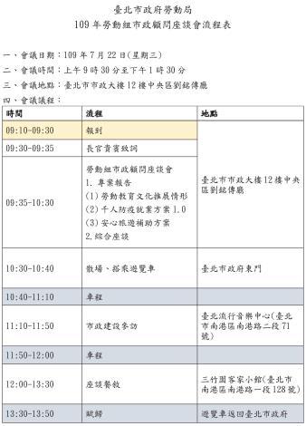 109年7月22日市政顧問(勞動組)座談會流程