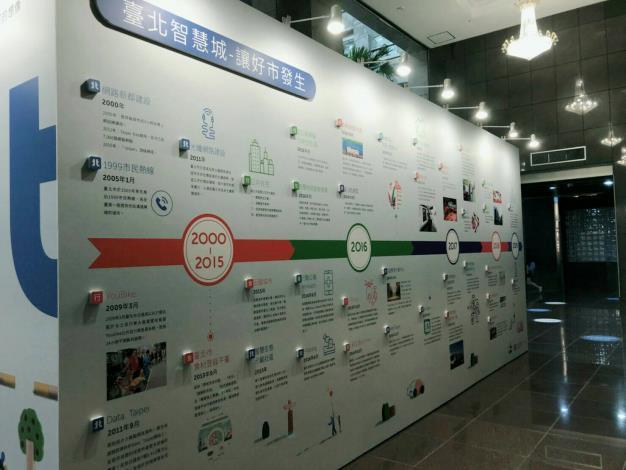 「臺北智慧城 讓好市發生」時間之河牆面。[開啟新連結]