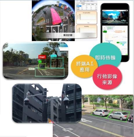「交通運輸20.-AI交通治理新模式」示意圖[開啟新連結]