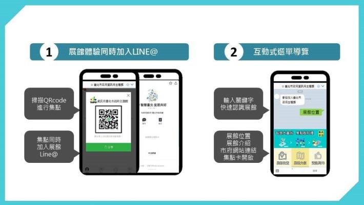 LINE@「智慧臺北宜居共好」畫面示意圖