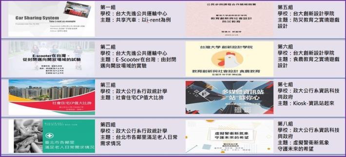 公民參與課程合作簡報競賽各學生組別競賽簡報
