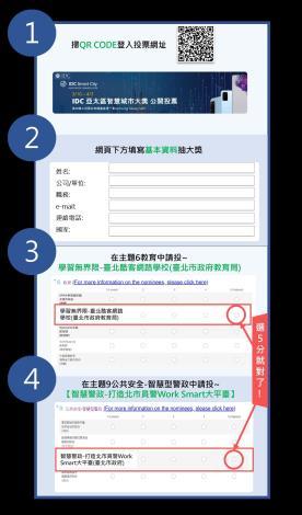 圖1:資訊局提供投票教學懶人包