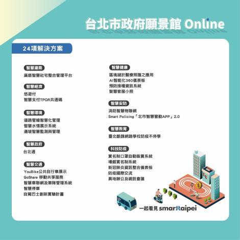 圖3:臺北市政府本次展出24項科技解決方案