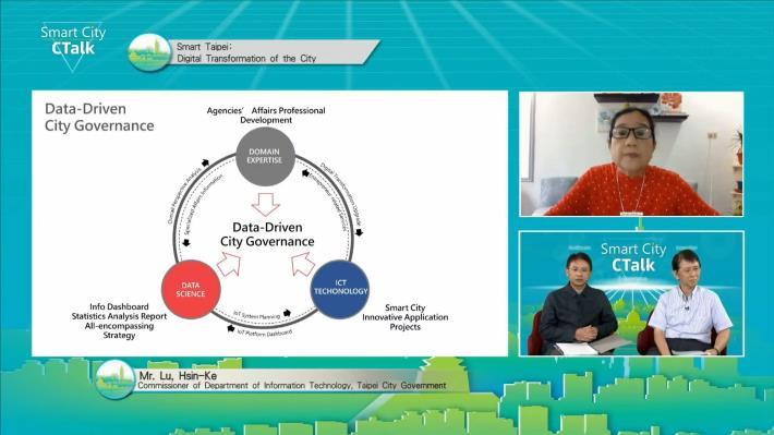 圖9:台北市政府資訊局局長呂新科介紹台北智慧城市的數位轉型
