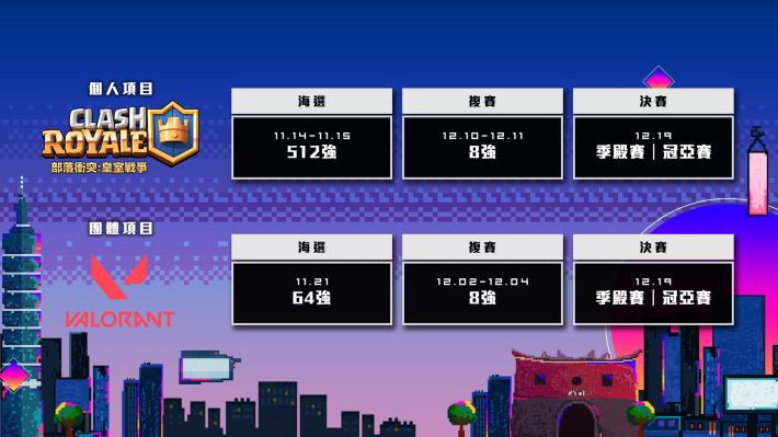 2020台北盃比賽時程