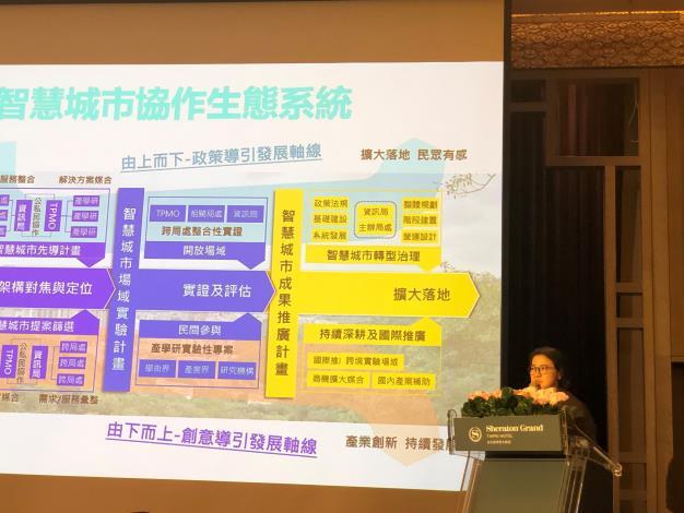 圖2:副市長黃珊珊以「臺北市智慧城市發展與5G推動策略」為題演講