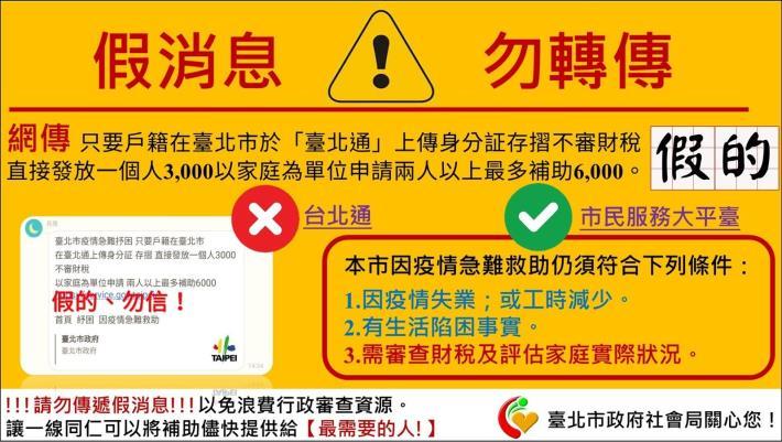 圖1:澄清有關LINE訊息傳「使用台北通上傳資料即可拿補助」一事