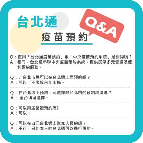 圖1:台北通疫苗預約Q&A