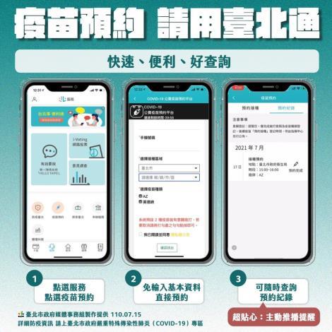 圖3:台北通疫苗預約3步驟