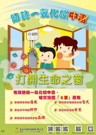13-11-防範一氧化碳中毒宣傳海報-A1