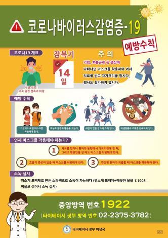 一張圖帶你認識嚴重特殊傳染性肺炎韓語版衛教