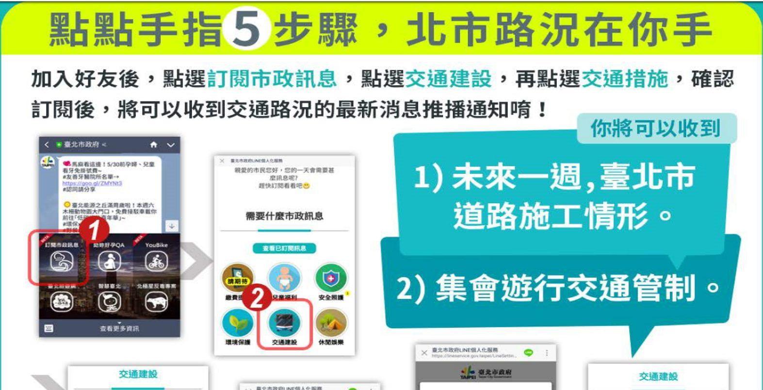 加入臺北市政府官方line好友,市民好康不錯過-北市路況在你手