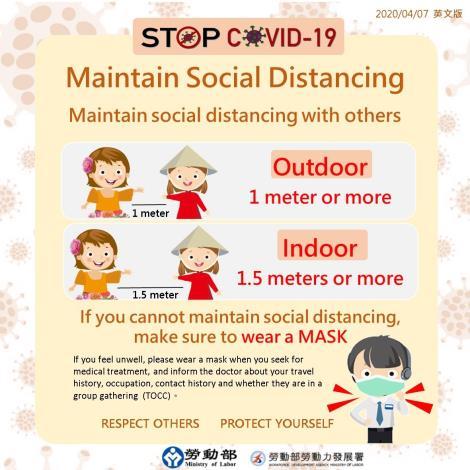 保持社交距離-Maintain Social Distancing-英文.JPG