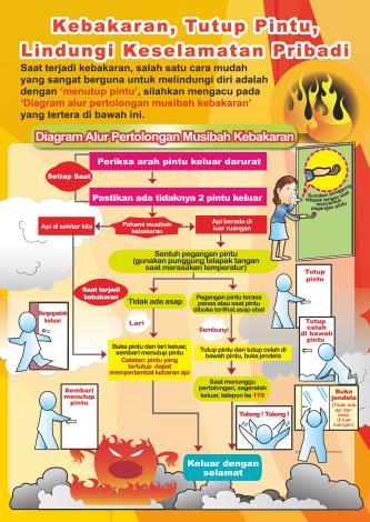 防火DM2_印尼文