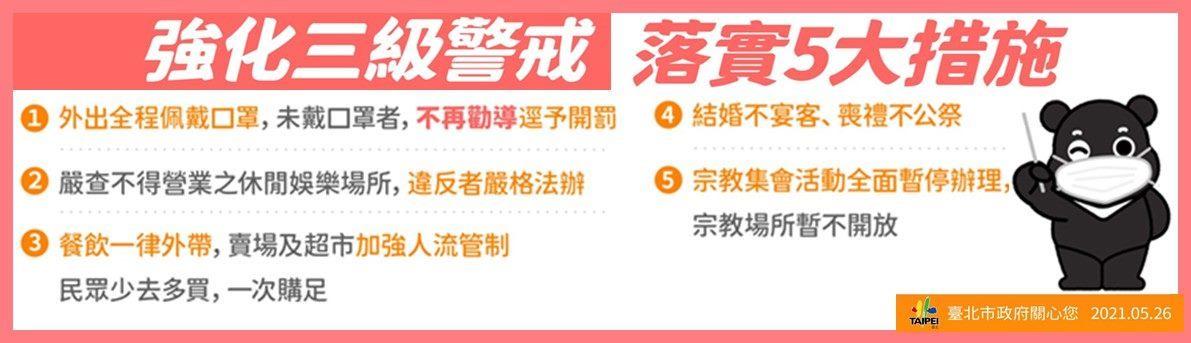 強化三級警戒落實5大措施