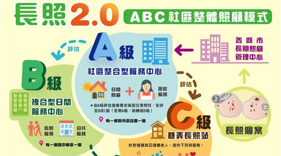 設立社區整合型服務中心(長照A級)