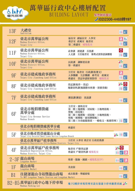 行政中心樓層配置表