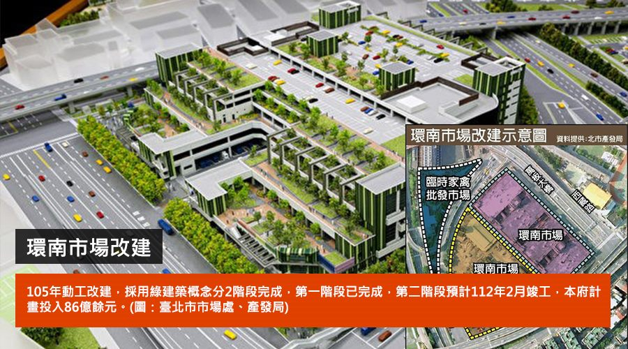 環南市場改建-105年動工改建,採用綠建築概念分2階段完成,第一階段已完成,第二階段預計112年2月竣工,本府計畫投入86億餘元。(圖:臺北市市場處、產發局)