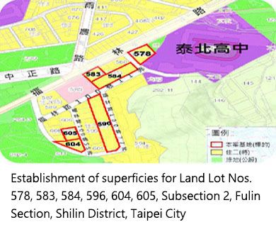 Establishment of superficies for Land Lot Nos. 578, 583, 584, 596, 604, 605, Subsection 2, Fulin Section, Shilin District, Taipei City