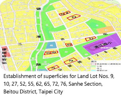 Establishment of superficies for Land Lot Nos. 9, 10, 27, 52, 55, 62, 65, 72, 76, Sanhe Section, Beitou District, Taipei City