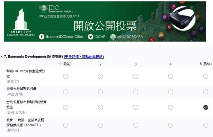 圖3:台北市以「台北智慧城市物聯網創新實驗室」入選經濟發展項目(第7題)[開啟新連結]